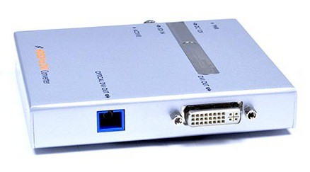 3GSDI-DVI-FOSC